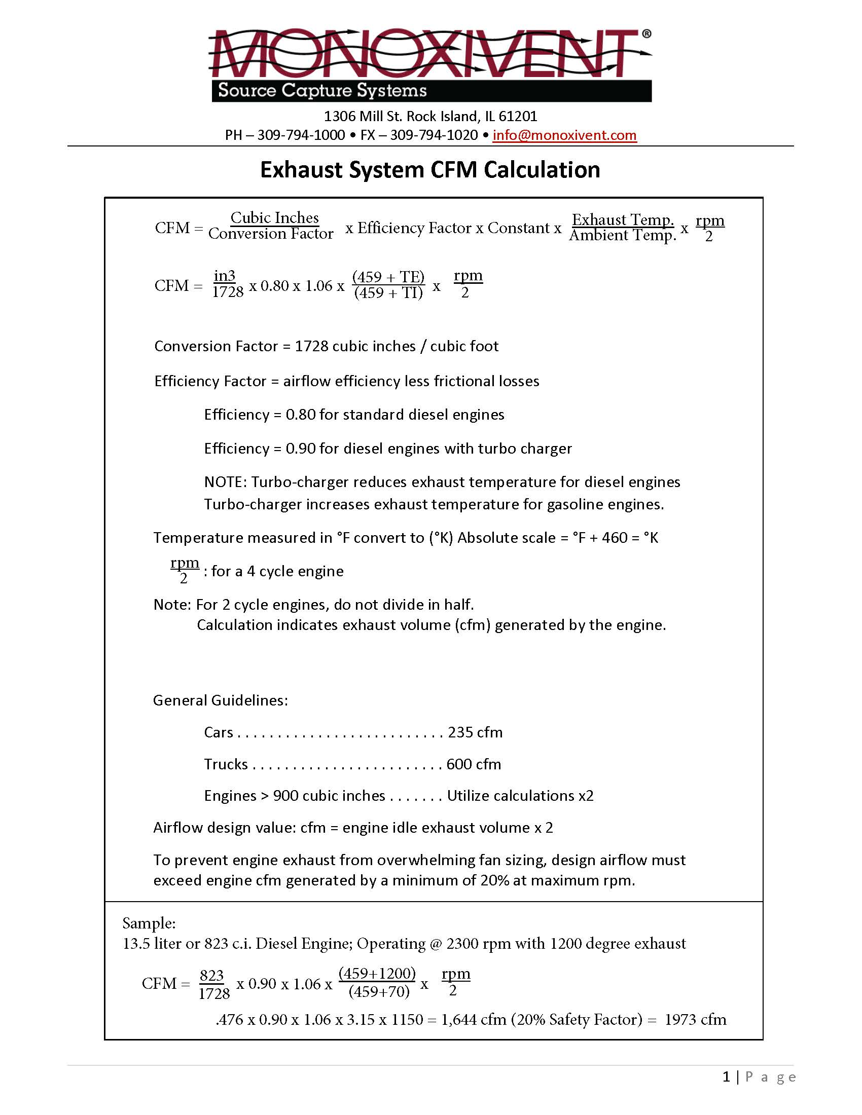 Exhaust System CFM Calculation